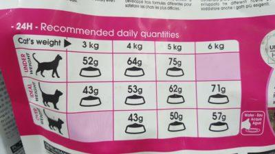 cat food label